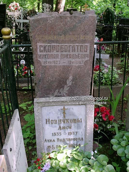 Николай Скоробогатов актер